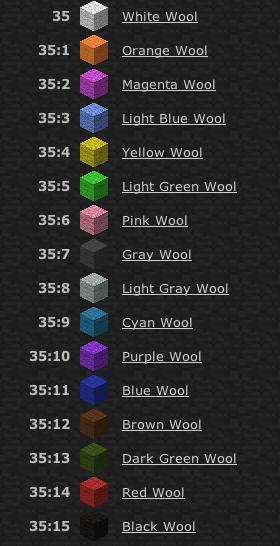 Wool Block IDs